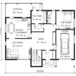 План 1 этажа Латвия