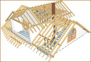 Стропильные системы крыши