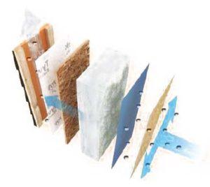 Схема ветрозащиты
